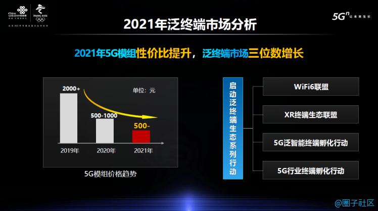"""中国联通:2021年5G终端爆发从""""芯""""开始"""